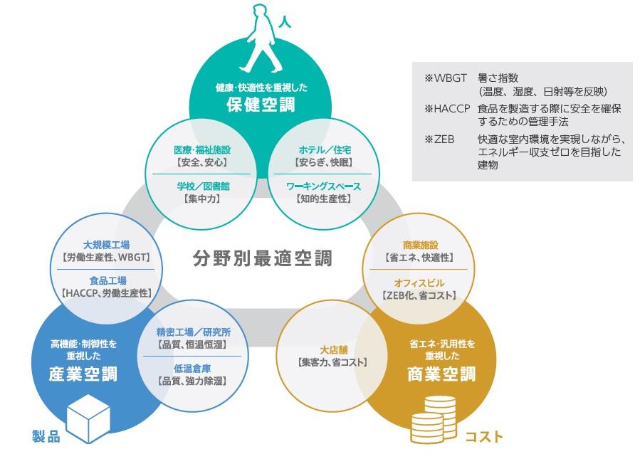 木村工機のイメージ図